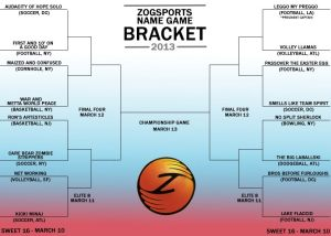 ZogSports Name Madness!